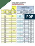 cesgranrio-2014-banco-do-brasil-engenheiro-de-seguranca-do-trabalho-gabarito.pdf