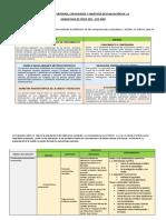 Matriz de Contenidos y Capacidades de Física 3ro-4to