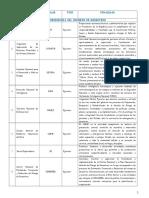 Organismos Públicos - Clasificación