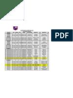 Fixture 29 y 30 de Mayo Hanball Federal Uruguay