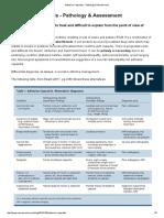 Adhesive Capsulitis - Pathology & Assessment — Rayner & Smale