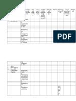 Register Risiko Pelayanan Ukm Dan Ukp Aalternatif
