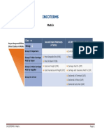 INCOTERMS_Definitions.pdf