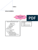 Mathematics Form 1 Chapter 1