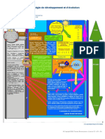 Schéma Stratégie d'Imaginierisation Du Territoire