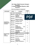 sinopsis_fizik_gunaan.doc