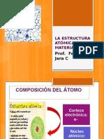 PPT Modelo Atómico-Química