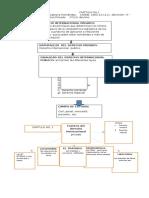 esquema de primera y segundo capitulo derecho internacional privado