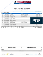 Final Results - U23 Women XCO Mont Sainte Anne 2016