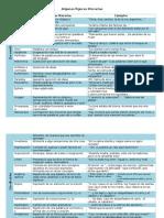Tabla de figuras literarias(1).docx