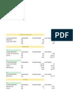 Ejercicos Evaluación