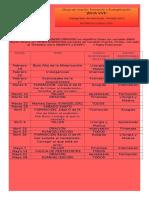 Programación Formación I Período 2016.docx