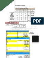Productos y Caracteristicas