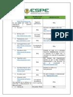 Modelos y Tipos de negocio (Paginas Web)