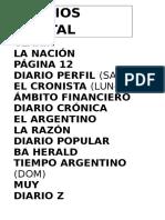 Cheat Sheet de medios Argentinos
