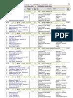 Programme 28052010