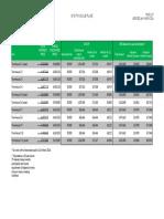 Otp Price List Mar 2016 - Block 2(b)