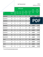 Otp Price List Mar 2016 - Block 3(a)
