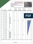 perfil estratigrafico AVAROA