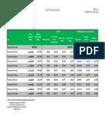 Otp Price List Mar 2016 - Block 4(b)