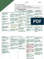 Mapa de Planificación Inglés m