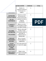 Criterios de Evaluación Charla Radial