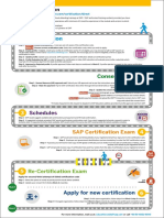 SAP Certification.pdf