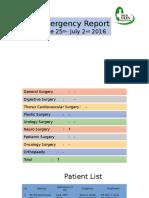 Slide Lapag BS 251 Juni-2 Juli
