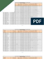 Anm (Nuhm)Provisional List of Karimnagar Dist