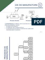 0_TORNO-1-PROCESO DE MANUFACTURA DEL TORNO PARTE 1