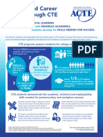 ACTE-NRCCUA College and Career Ready Infographic 2016