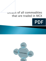 details of all commodities
