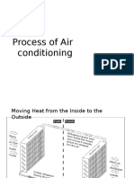 HVAC Process of Airconditioning