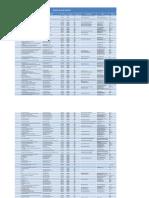 Base Colombiana con más de 12 Mil datos relevantes