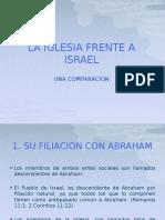La Iglesia Frente a Israel (Eclesiologia)