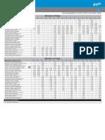 Pekenham Line Timetable