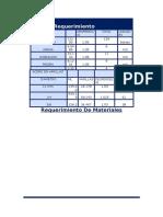 Requerimiento De Materiales.docx