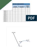 Grafica de Cnc y Ppc