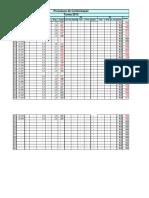 20151111_20516_Processos+de+Conformação+-+Notas+2015-2