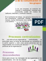 Jerarquía de La Comunicación en Los Grupos
