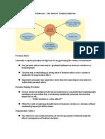 4. Determinants of Ethical Behavior
