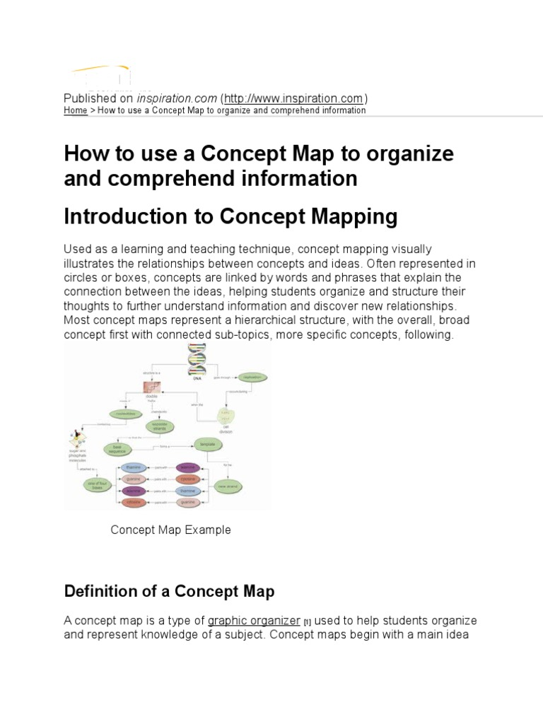 What is Concept Mapping | Concept | Information Inspiration Concept Mapping on inspiration art, inspiration mind mapping, inspiration software mapping, inspiration motivation,