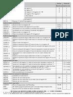 ASM Repertorio 35 Instrucciones PIC16F877