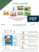 EstructuraFrasesSoyVisualArasaacComer.pdf