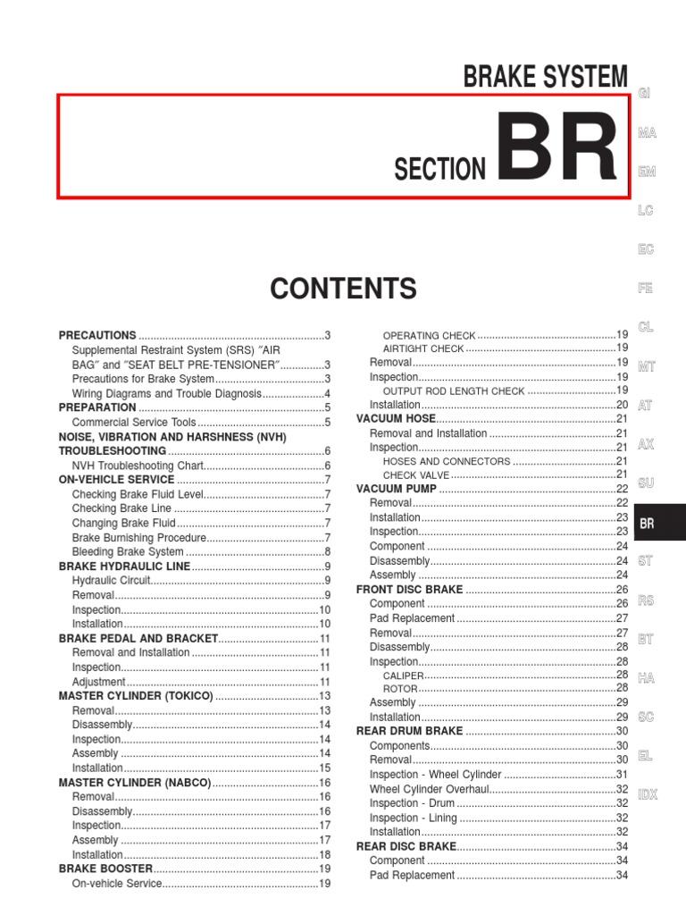 Br Airbag Brake Disc Assembly Diagram