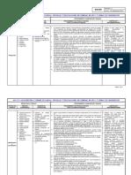 ASG-OT-002 Apertura Cierre de Zanjas Cruzadas y Excavaciones en SETs y LT Rev 2-SET-2015 (2)