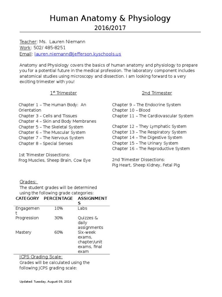 a psyllabus 16-17 | Human Body | Anatomy