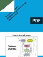Clase 03 Micro y Macro Entorno