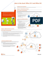 Identity and Authentication in Office 2013 and O365
