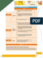 DOSIFICACIONES CIENCIAS III.pdf